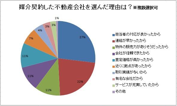survey_result
