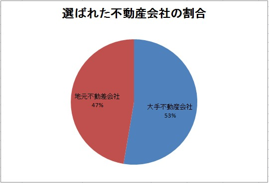 survey_result2