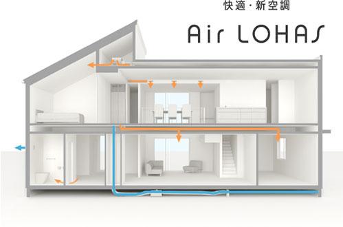 快適・新空間 Air LOHAS